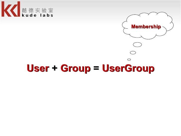 User  +  Group  =  UserGroup Membership