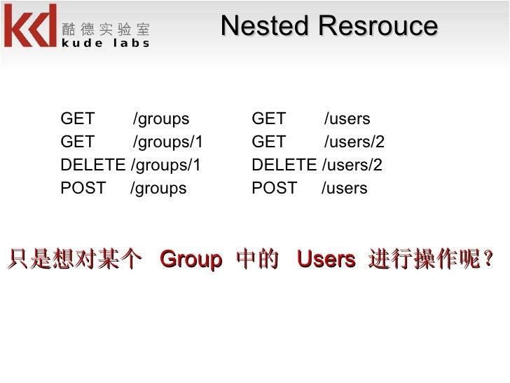 Nested Resrouce <ul><li>GET  /groups </li></ul><ul><li>GET  /groups/1 </li></ul><ul><li>DELETE /groups/1 </li></ul><ul><li...