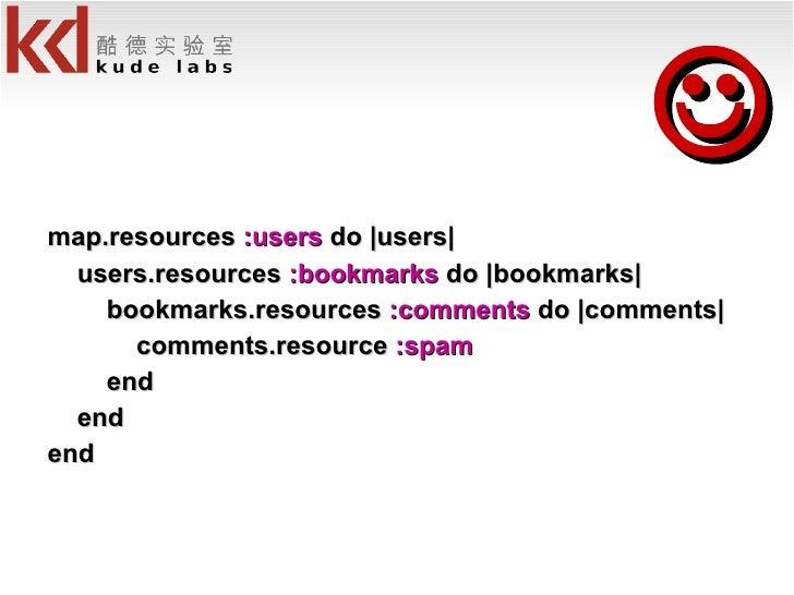 <ul><li>map.resources  :users  do |users| </li></ul><ul><li>users.resources  :bookmarks  do |bookmarks| </li></ul><ul><li>...