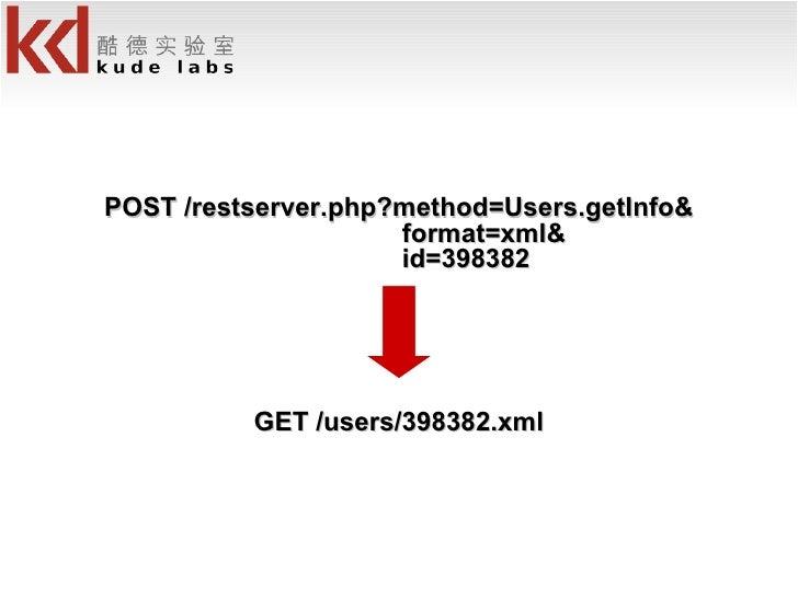 POST /restserver.php?method=Users.getInfo&   format=xml&   id=398382 GET /users/398382.xml