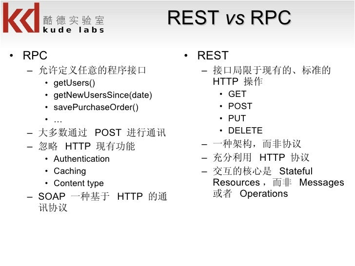 REST  vs  RPC <ul><li>RPC </li></ul><ul><ul><li>允许定义任意的程序接口 </li></ul></ul><ul><ul><ul><li>getUsers() </li></ul></ul></ul>...