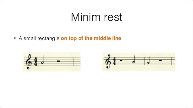 Image Result For Abrsm Music Theory Online Course
