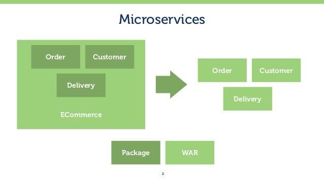 REST vs. Messaging For Microservices Slide 2