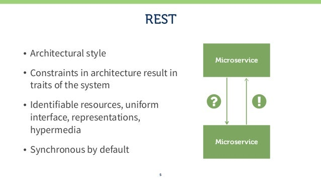 Rest vs messaging for microservices for Architecture rest