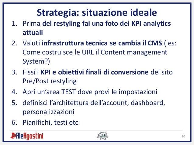 10 Strategia: situazione ideale 1. Prima del restyling fai una foto dei KPI analytics attuali 2. Valuti infrastruttura tec...