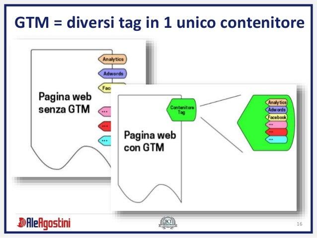 16 GTM = diversi tag in 1 unico contenitore