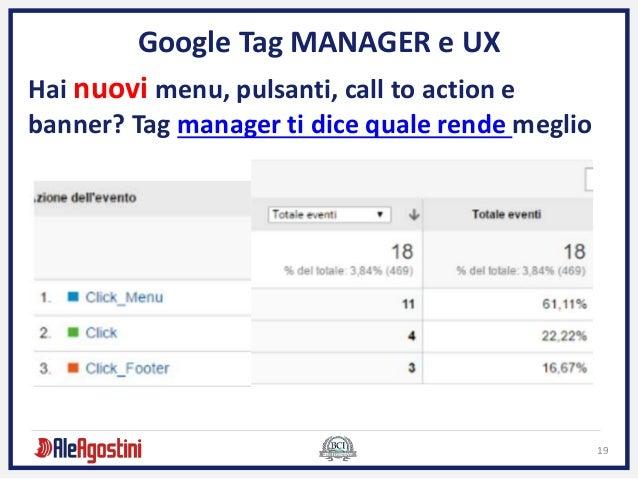19 Google Tag MANAGER e UX Hai nuovi menu, pulsanti, call to action e banner? Tag manager ti dice quale rende meglio