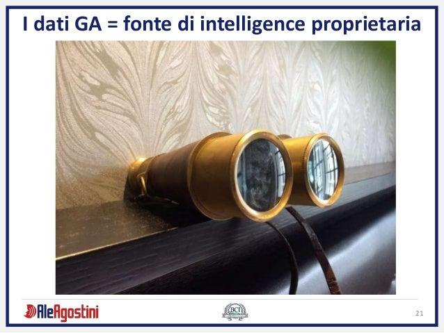 21 I dati GA = fonte di intelligence proprietaria