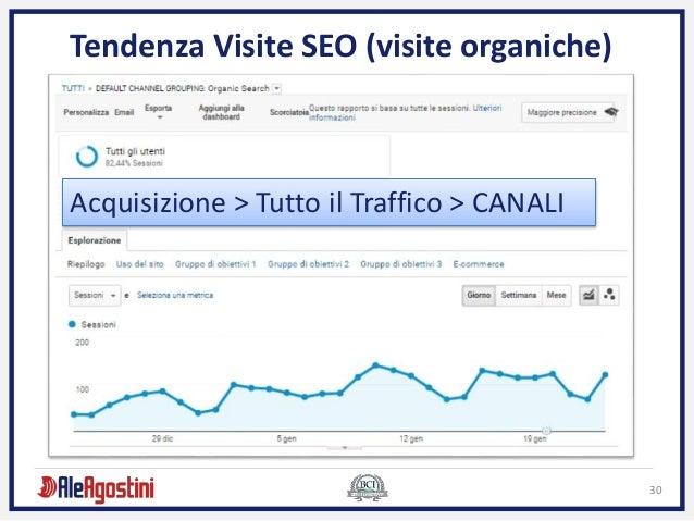 30 Tendenza Visite SEO (visite organiche) Acquisizione > Tutto il Traffico > CANALI