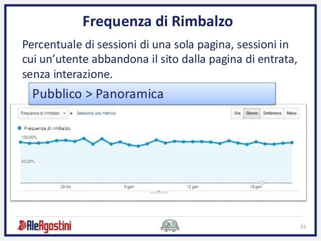 31 Frequenza di Rimbalzo Percentuale di sessioni di una sola pagina, sessioni in cui un'utente abbandona il sito dalla pag...