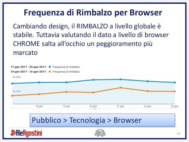 32 Frequenza di Rimbalzo per Browser Cambiando design, il RIMBALZO a livello globale è stabile. Tuttavia valutando il dato...