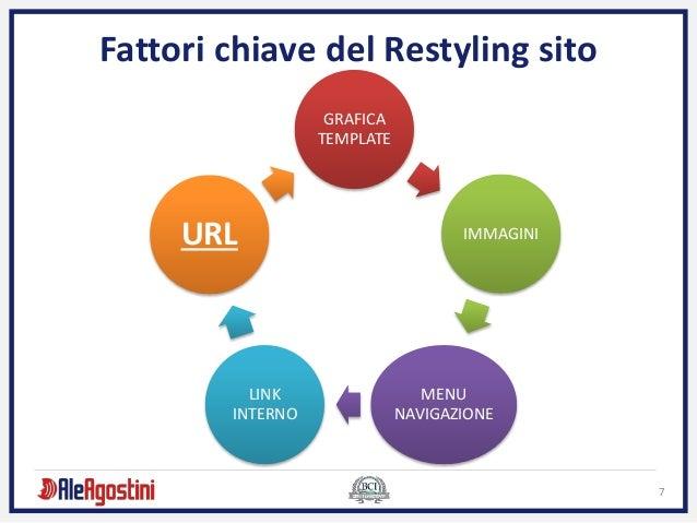 7 Fattori chiave del Restyling sito GRAFICA TEMPLATE IMMAGINI MENU NAVIGAZIONE LINK INTERNO URL