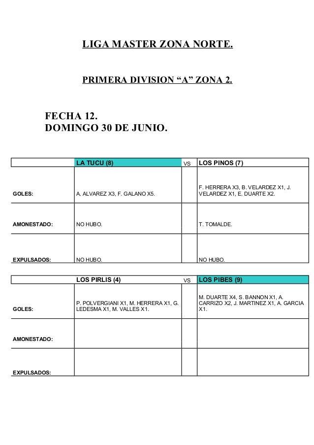 """LIGA MASTER ZONA NORTE. PRIMERA DIVISION """"A"""" ZONA 2. FECHA 12. DOMINGO 30 DE JUNIO. LA TUCU (8) VS LOS PINOS (7) GOLES: A...."""