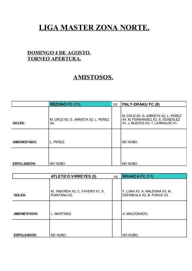 LIGA MASTER ZONA NORTE. DOMINGO 4 DE AGOSTO. TORNEO APERTURA. AMISTOSOS. ATLETICO VIRREYES (5) VS BRANCA FC (11) GOLES: M....