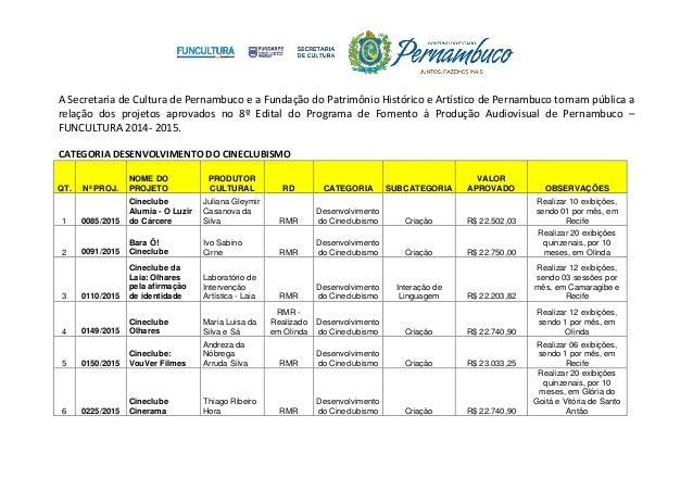 A Secretaria de Cultura de Pernambuco e a Fundação do Patrimônio Histórico e Artístico de Pernambuco tornam pública a rela...