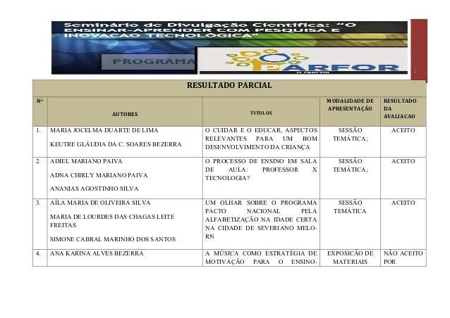 1         RESULTADO  PARCIAL   No      AUTORES      TITULOS   MODALIDADE  DE   APRESENTAÇÃO   ...