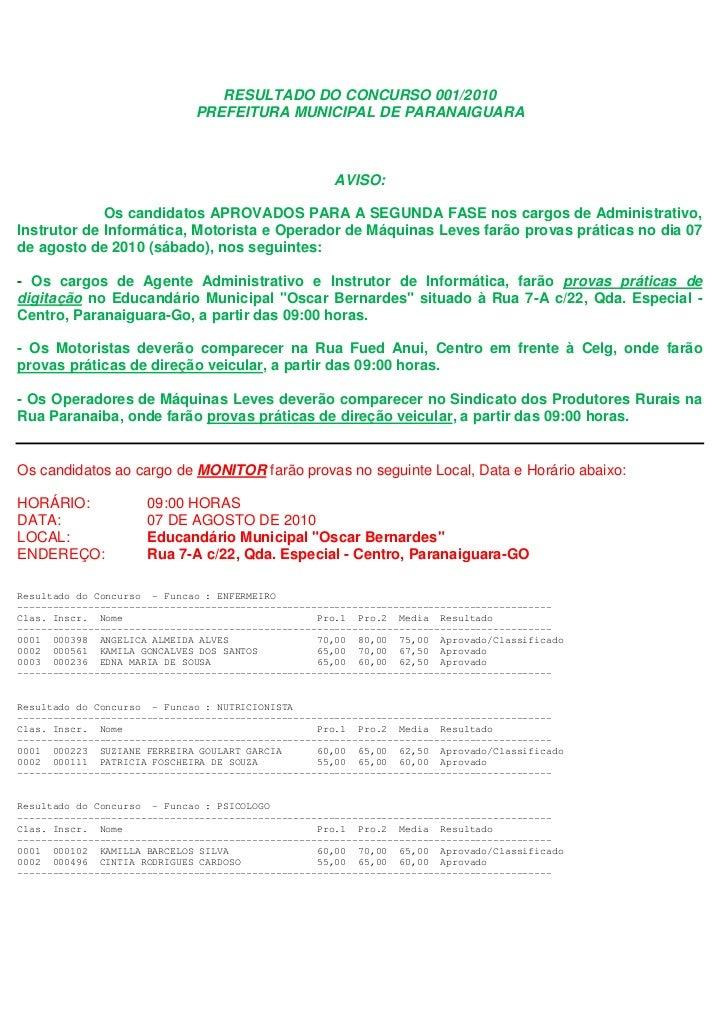 RESULTADO DO CONCURSO 001/2010                             PREFEITURA MUNICIPAL DE PARANAIGUARA                           ...