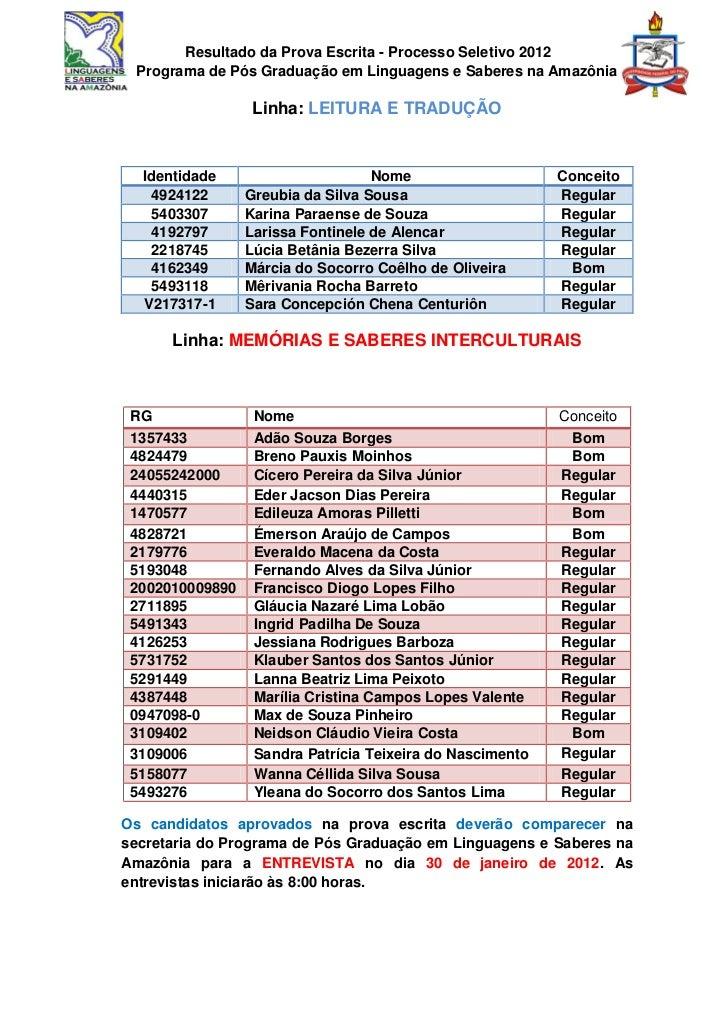 Resultado da Prova Escrita - Processo Seletivo 2012 Programa de Pós Graduação em Linguagens e Saberes na Amazônia         ...