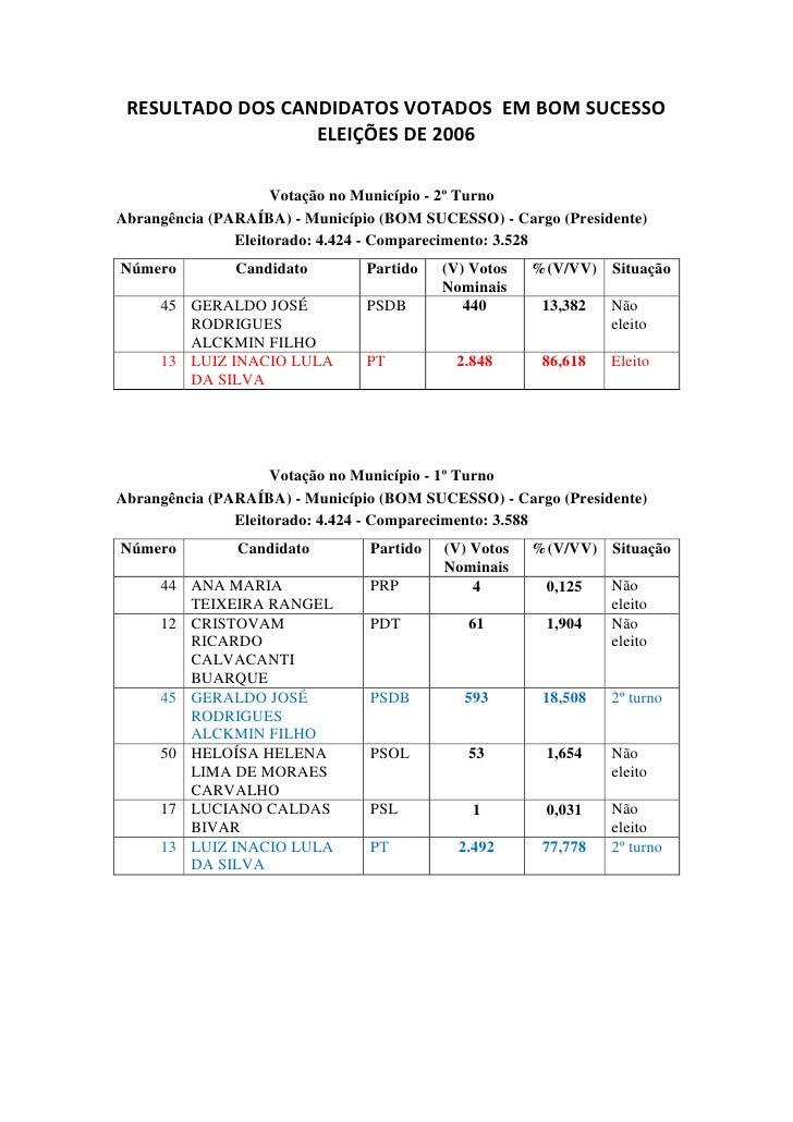 RESULTADO DOS CANDIDATOS VOTADOS EM BOM SUCESSO                   ELEIÇÕES DE 2006                      Votação no Municíp...