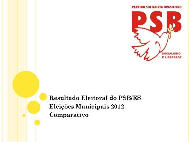 Resultado Eleitoral do PSB/ESEleições Municipais 2012Comparativo