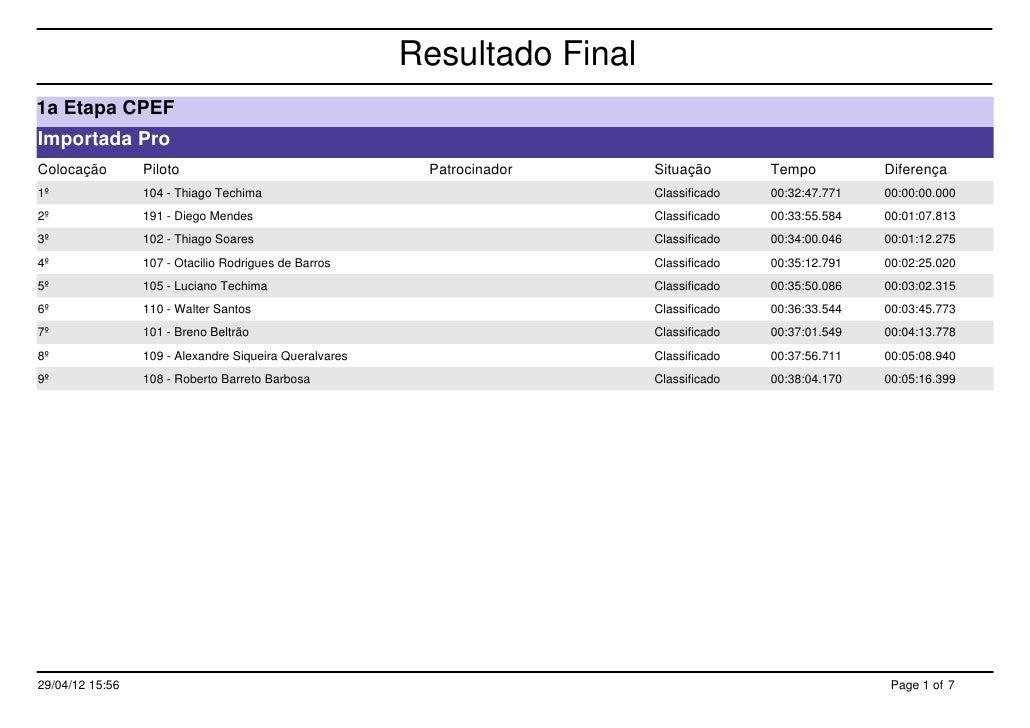 Resultado Final1a Etapa CPEFImportada ProColocação        Piloto                                  Patrocinador     Situaçã...
