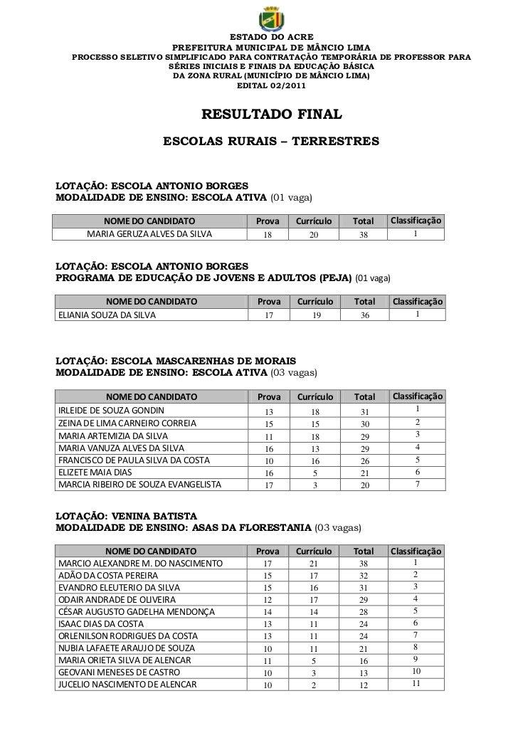 ESTADO DO ACRE                        PREFEITURA MUNICIPAL DE MÂNCIO LIMA   PROCESSO SELETIVO SIMPLIFICADO PARA CONTRATAÇÃ...