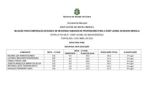 Governo do Estado do Ceará Secretaria da Educação EEEP LEONEL DE MOURA BRIZOLA SELEÇÃO PARA COMPOSIÇÃO DE BANCO DE RECURSO...