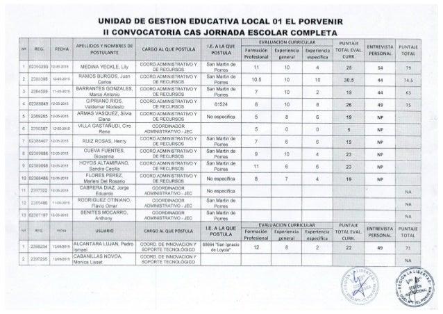 UNIDAD DE GESTION EDUCATIVA LOCAL 01 EL PORVENIR Il CONVOCATORIA CAS JORNADA ESCOLAR COMPLETA              __ Dos l E A LA...