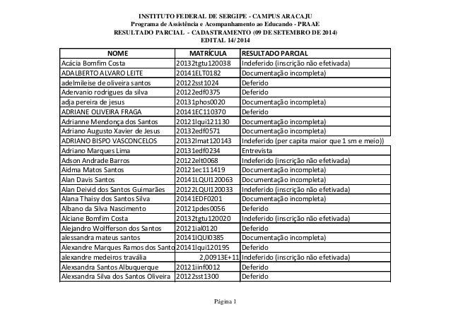 INSTITUTO FEDERAL DE SERGIPE - CAMPUS ARACAJU  Programa de Assistência e Acompanhamento ao Educando - PRAAE  RESULTADO PAR...