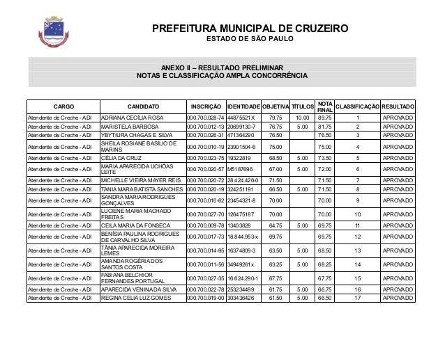 PREFEITURA MUNICIPAL DE CRUZEIRO ESTADO DE SÃO PAULO ANEXO II – RESULTADO PRELIMINAR NOTAS E CLASSIFICAÇÃO AMPLA CONCORRÊN...