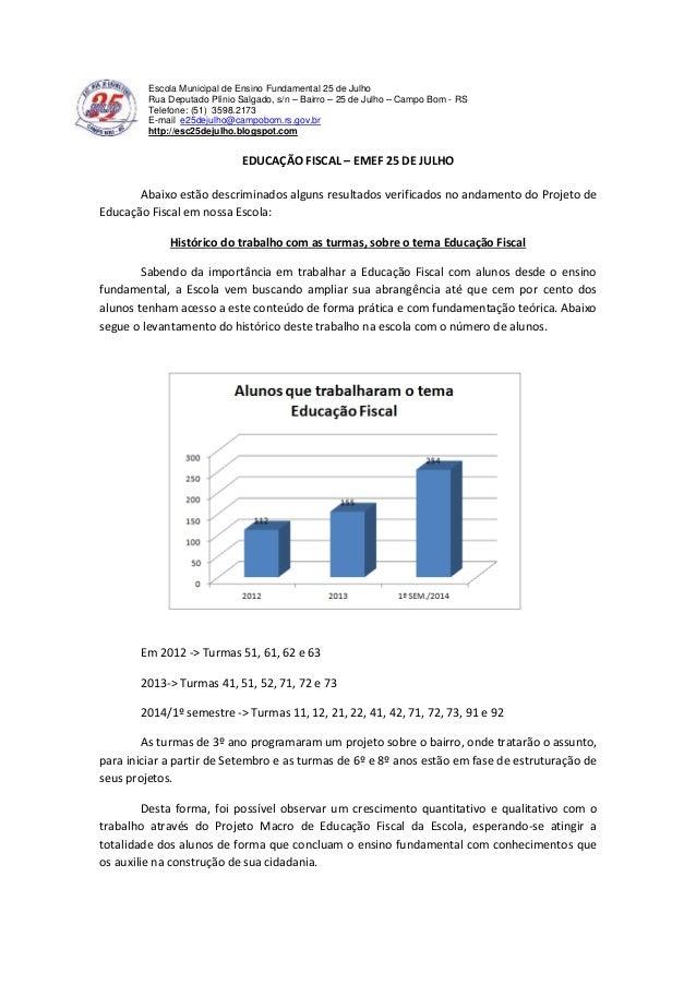Escola Municipal de Ensino Fundamental 25 de Julho  Rua Deputado Plínio Salgado, s/n – Bairro – 25 de Julho – Campo Bom - ...