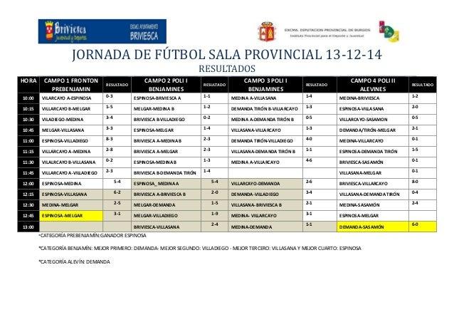 JORNADA DE FÚ TBOL SALA PROVINCIAL 13-12-14  RESÚLTADOS HORA CAMPO 1 FRONTON PREBENJAMIN RESULTADO CAMPO 2 POLI I BENJAMIN...