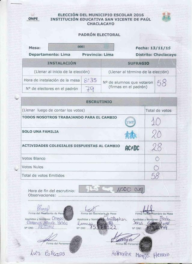 Resultados de las elecciones del municipio escolar 2016 for Resultados elecciones ministerio del interior