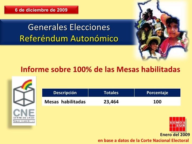 Informe sobre 100% de las Mesas habilitadas Enero del 2009 en base a datos de la Corte Nacional Electoral  Generales Elecc...