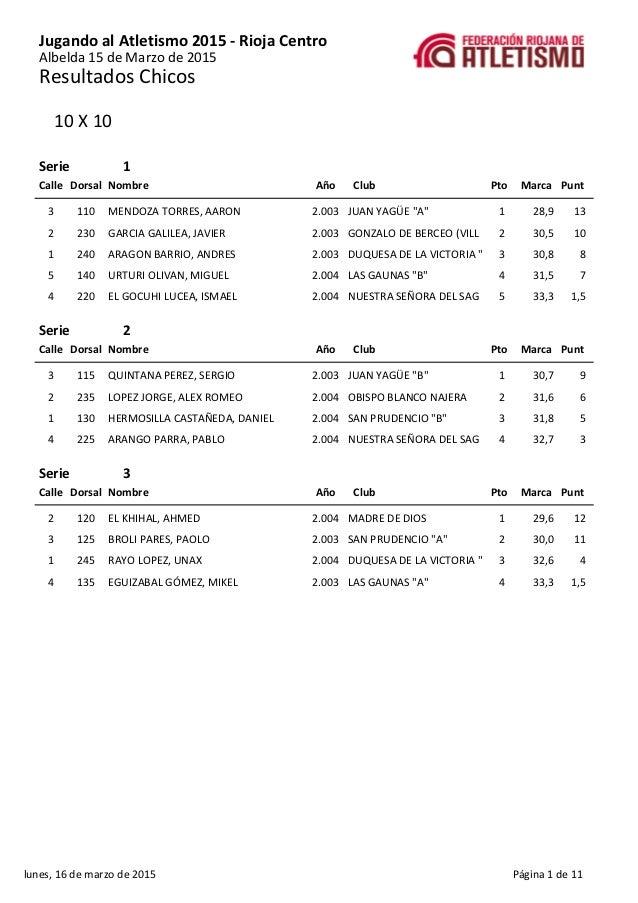 Resultados Chicos Jugando al Atletismo 2015 - Rioja Centro Albelda 15 de Marzo de 2015 10 X 10 1Serie Calle Nombre Club Pt...