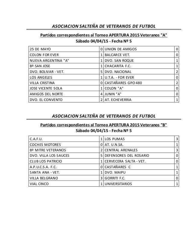 """ASOCIACION SALTEÑA DE VETERANOS DE FUTBOL Partidos correspondientes al Torneo APERTURA 2015 Veteranos """"A"""" Sábado 04/04/15 ..."""