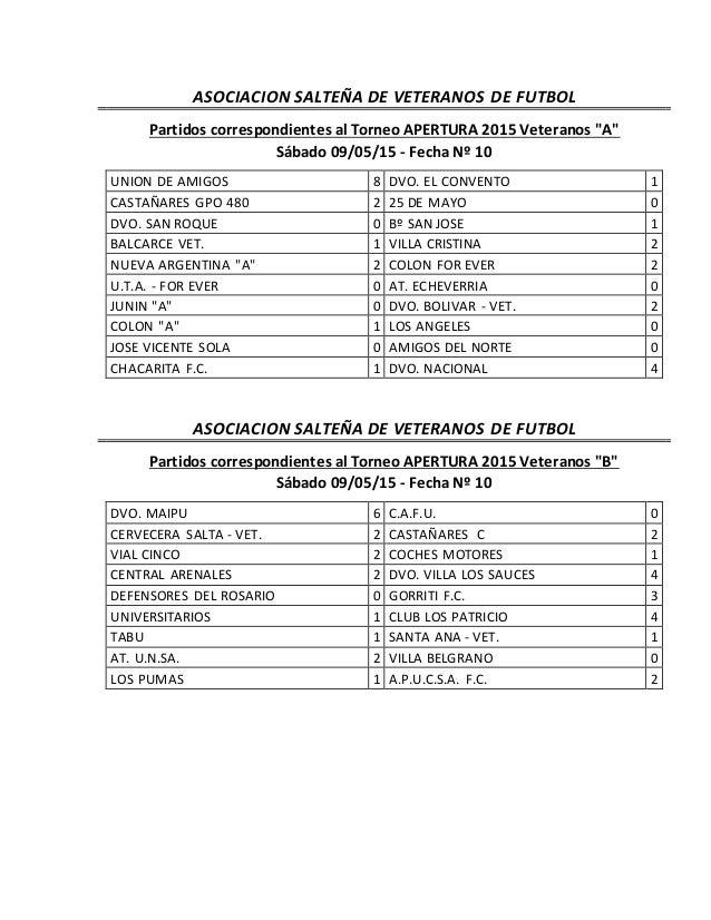 """ASOCIACION SALTEÑA DE VETERANOS DE FUTBOL Partidos correspondientes al Torneo APERTURA 2015 Veteranos """"A"""" Sábado 09/05/15 ..."""