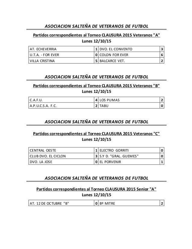 """ASOCIACION SALTEÑA DE VETERANOS DE FUTBOL Partidos correspondientes al Torneo CLAUSURA 2015 Veteranos """"A"""" Lunes 12/10/15 A..."""