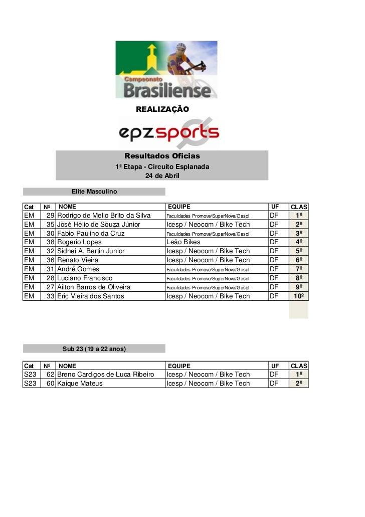 REALIZAÇÃO                                 Resultados Oficias                              1ª Etapa - Circuito Esplanada  ...