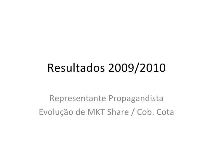 Resultados 2009/2010 Representante Propagandista Evolução de MKT Share / Cob. Cota