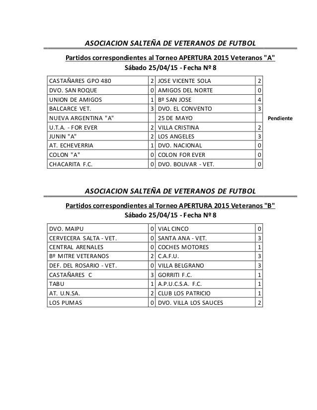 """ASOCIACION SALTEÑA DE VETERANOS DE FUTBOL Partidos correspondientes al Torneo APERTURA 2015 Veteranos """"A"""" Sábado 25/04/15 ..."""