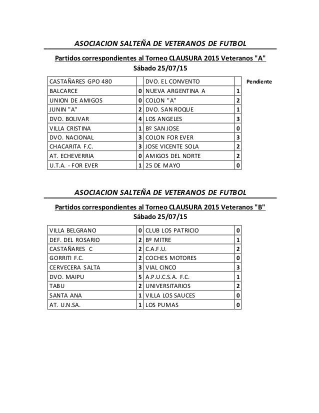 """ASOCIACION SALTEÑA DE VETERANOS DE FUTBOL Partidos correspondientes al Torneo CLAUSURA 2015 Veteranos """"A"""" Sábado 25/07/15 ..."""