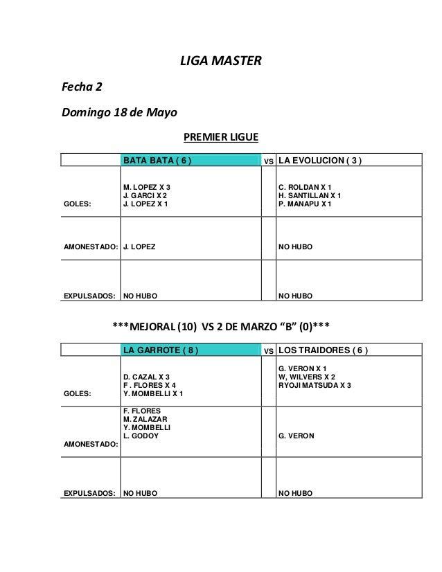 LIGA MASTER Fecha 2 Domingo 18 de Mayo PREMIER LIGUE BATA BATA ( 6 ) VS LA EVOLUCION ( 3 ) GOLES: M. LOPEZ X 3 J. GARCI X ...
