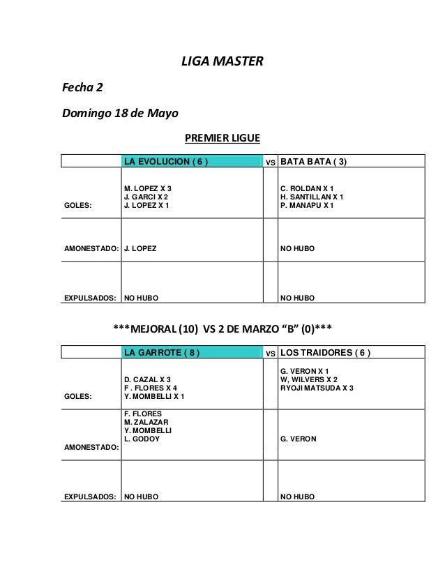LIGA MASTER Fecha 2 Domingo 18 de Mayo PREMIER LIGUE LA EVOLUCION ( 6 ) VS BATA BATA ( 3) GOLES: M. LOPEZ X 3 J. GARCI X 2...