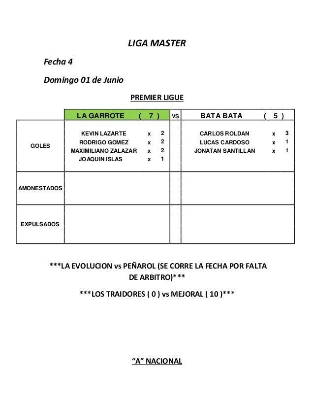 LIGA MASTER Fecha 4 Domingo 01 de Junio PREMIER LIGUE LA GARROTE ( 7 ) VS BATA BATA ( 5 ) GOLES KEVIN LAZARTE x 2 CARLOS R...