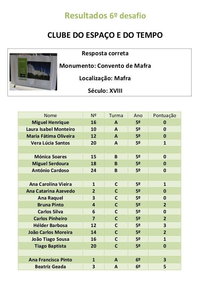 Resultados 6º desafio CLUBE DO ESPAÇO E DO TEMPO Resposta correta Monumento: Convento de Mafra Localização: Mafra Século: ...