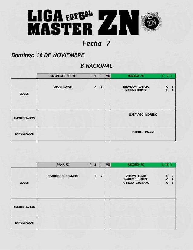 Fecha 7 Domingo 16 DE NOVIEMBRE B NACIONAL UNION DEL NORTE ( 1 ) VS RESACA FC ( 2 ) GOLES OMAR DAYER X 1 BRANDON GARCIA X ...