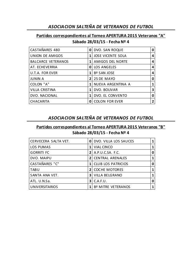 """ASOCIACION SALTEÑA DE VETERANOS DE FUTBOL Partidos correspondientes al Torneo APERTURA 2015 Veteranos """"A"""" Sábado 28/03/15 ..."""