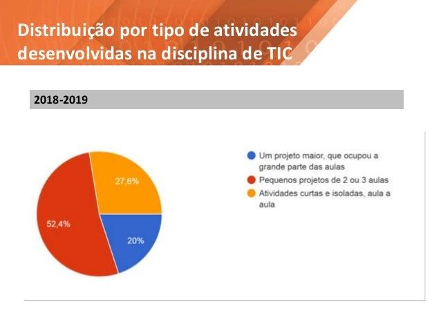 Distribuição por tipo de atividades desenvolvidas na disciplina de TIC 2018-2019