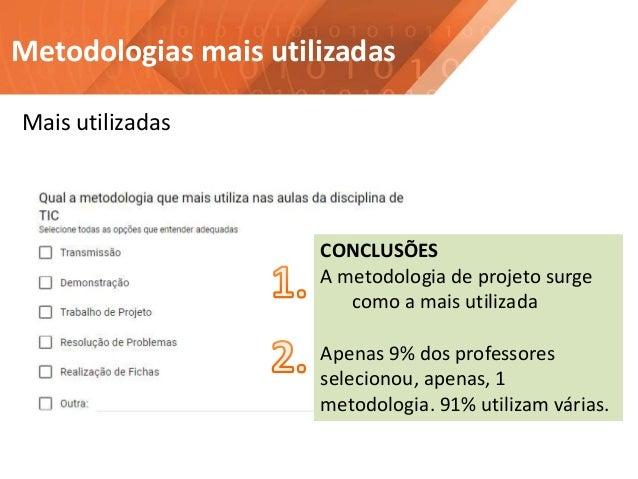 Metodologias mais utilizadas Mais utilizadas CONCLUSÕES A metodologia de projeto surge como a mais utilizada Apenas 9% dos...
